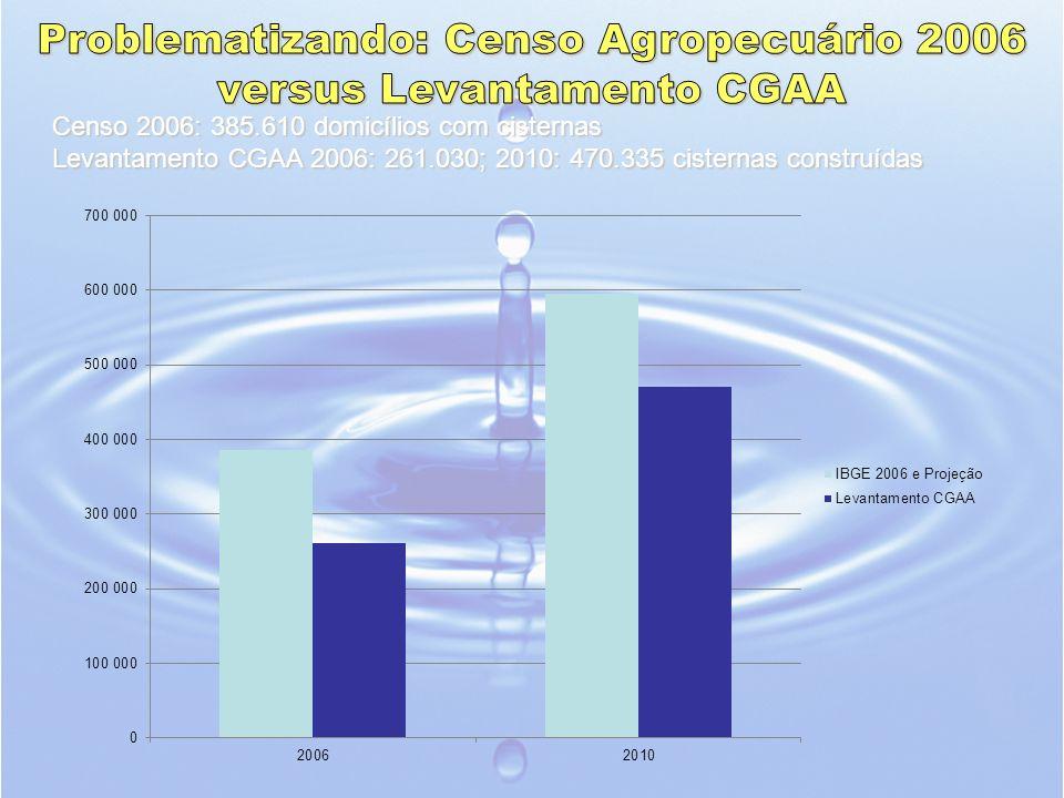 Censo 2006: 385.610 domicílios com cisternas Levantamento CGAA 2006: 261.030; 2010: 470.335 cisternas construídas