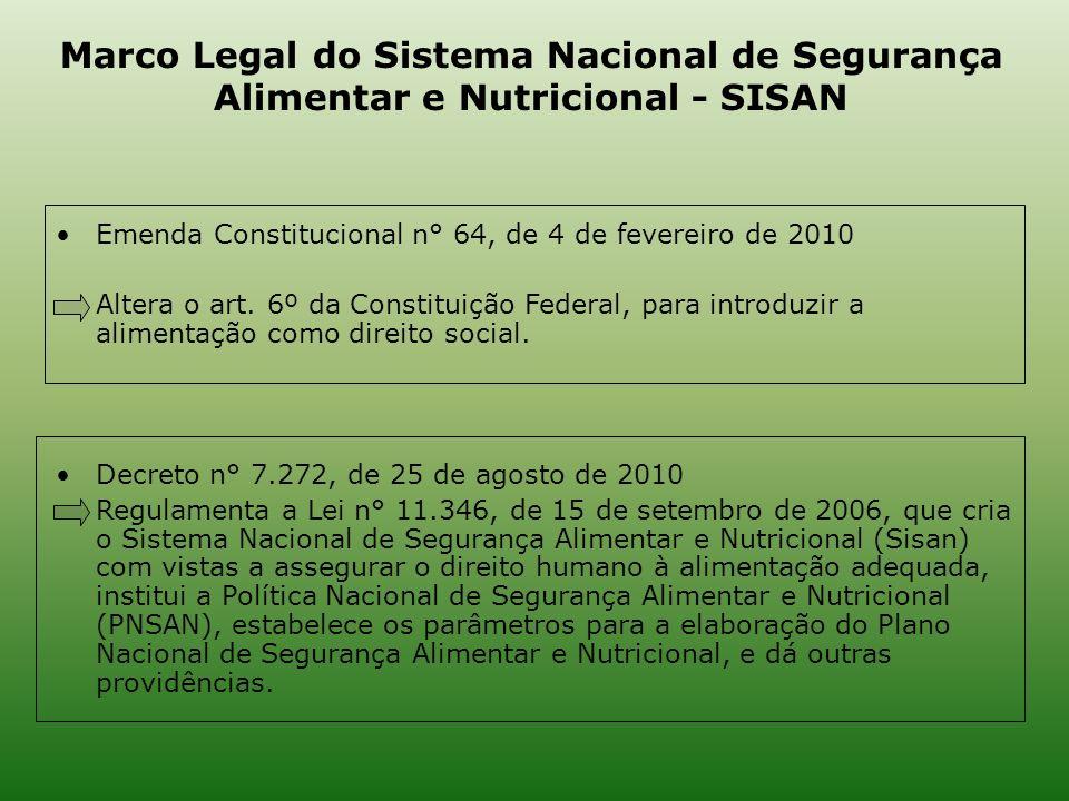 Emenda Constitucional n° 64, de 4 de fevereiro de 2010 Altera o art. 6º da Constituição Federal, para introduzir a alimentação como direito social. De