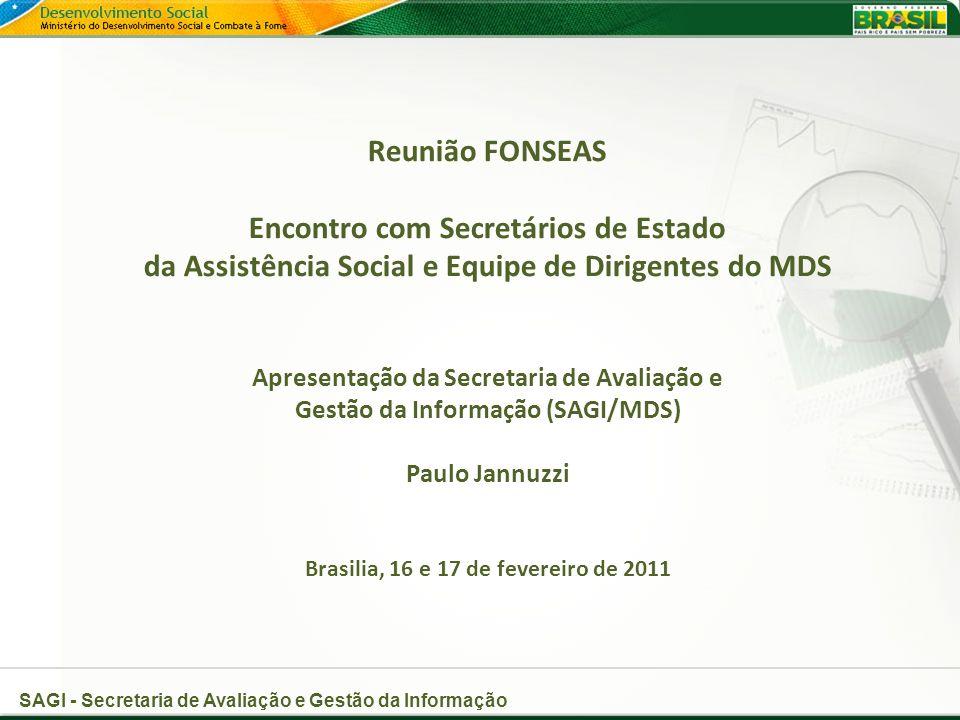 SAGI - Secretaria de Avaliação e Gestão da Informação Reunião FONSEAS Encontro com Secretários de Estado da Assistência Social e Equipe de Dirigentes do MDS Apresentação da Secretaria de Avaliação e Gestão da Informação (SAGI/MDS) Paulo Jannuzzi Brasilia, 16 e 17 de fevereiro de 2011