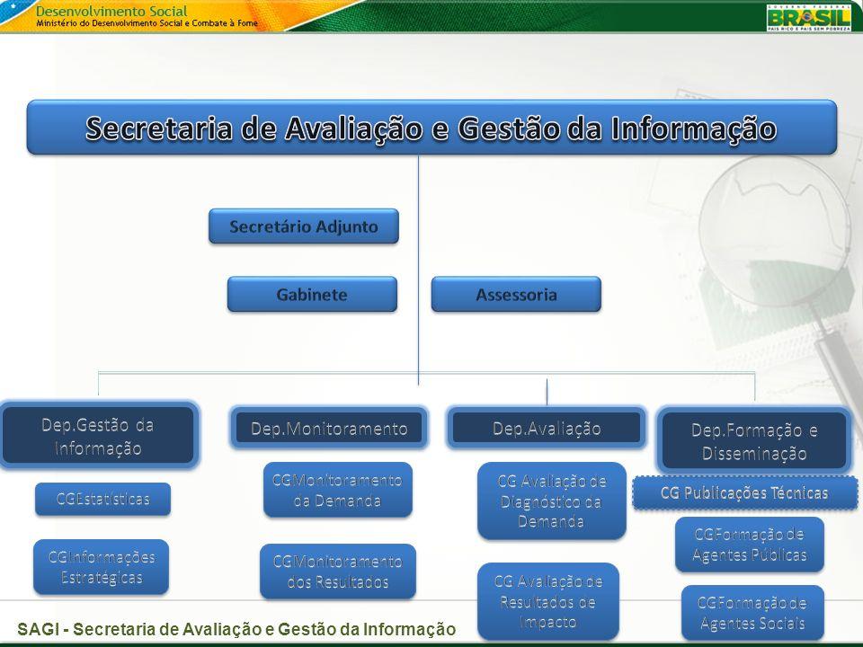 SAGI - Secretaria de Avaliação e Gestão da Informação