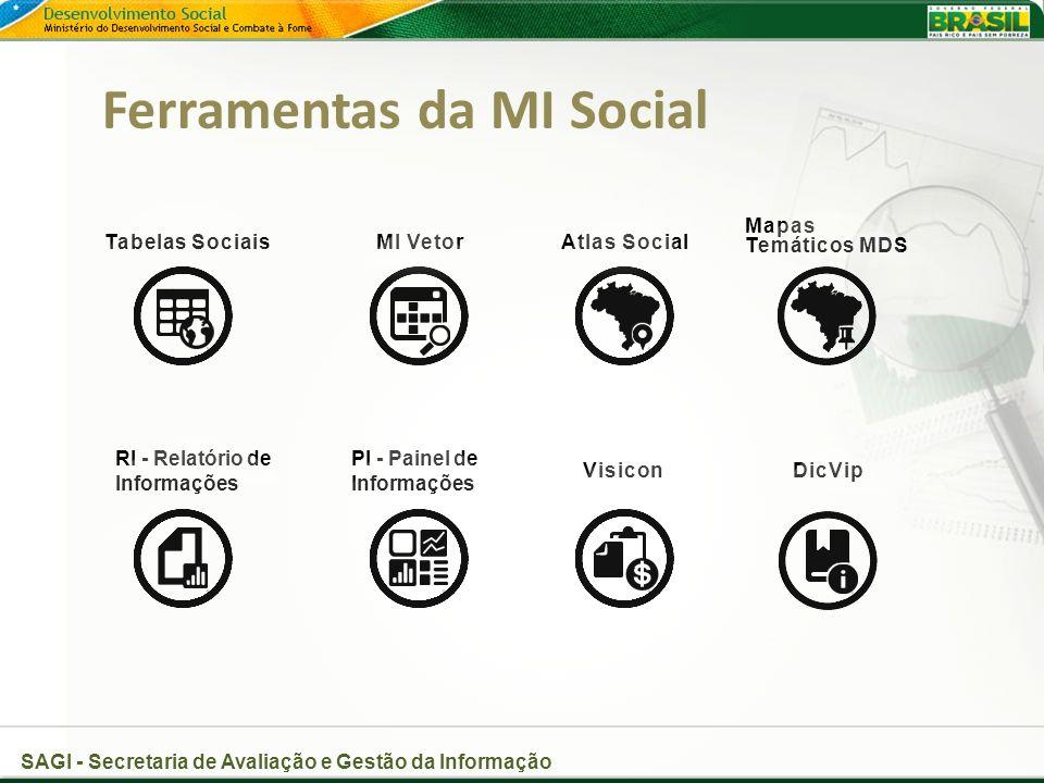 SAGI - Secretaria de Avaliação e Gestão da Informação Tabelas SociaisMI Vetor Atlas Social Mapas Temáticos MDS RI - Relatório de Informações PI - Painel de Informações Visicon DicVip Ferramentas da MI Social