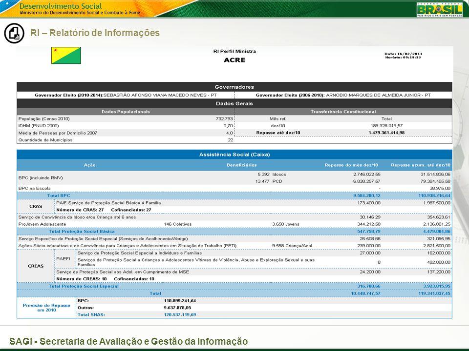 SAGI - Secretaria de Avaliação e Gestão da Informação RI – Relatório de Informações