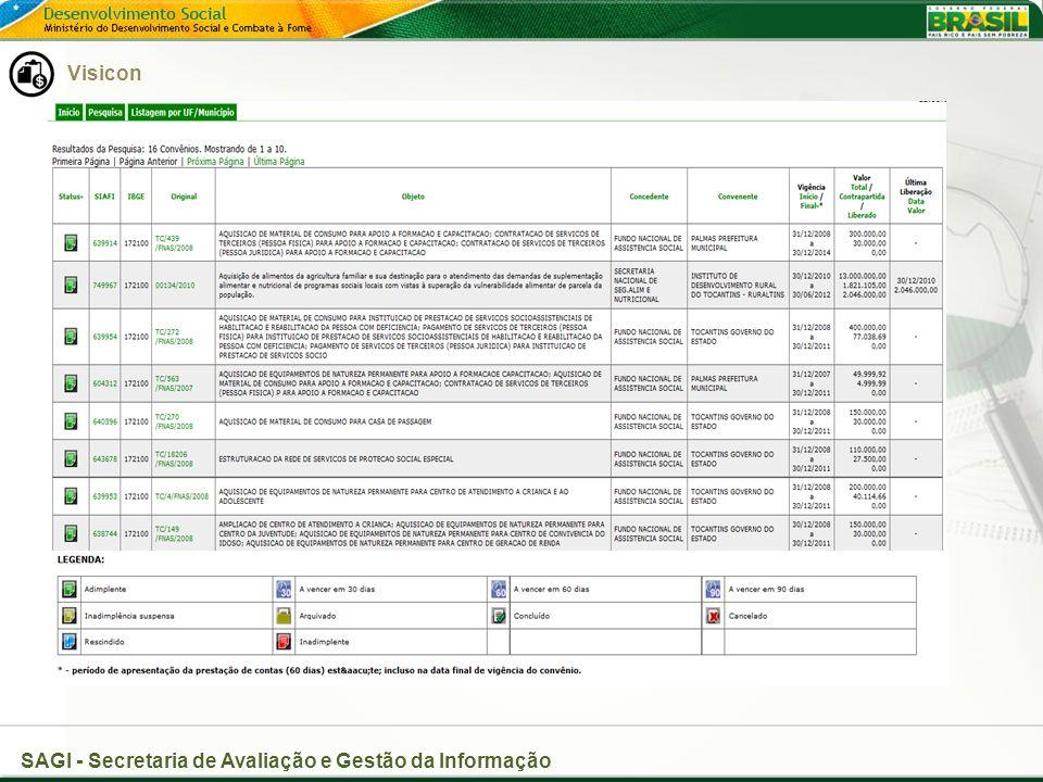 SAGI - Secretaria de Avaliação e Gestão da Informação Visicon