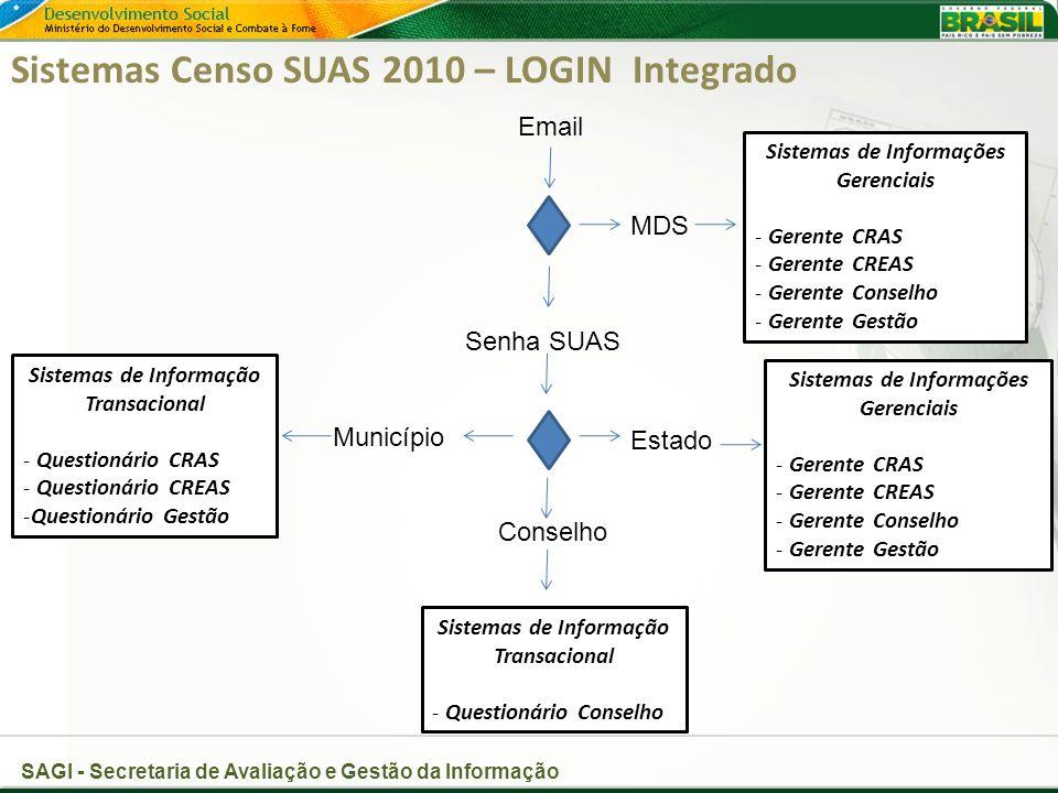 SAGI - Secretaria de Avaliação e Gestão da Informação Sistemas Censo SUAS 2010 – LOGIN Integrado Email MDS Sistemas de Informações Gerenciais - Gerente CRAS - Gerente CREAS - Gerente Conselho - Gerente Gestão Senha SUAS Estado Sistemas de Informações Gerenciais - Gerente CRAS - Gerente CREAS - Gerente Conselho - Gerente Gestão Município Sistemas de Informação Transacional - Questionário CRAS - Questionário CREAS -Questionário Gestão Sistemas de Informação Transacional - Questionário Conselho Conselho