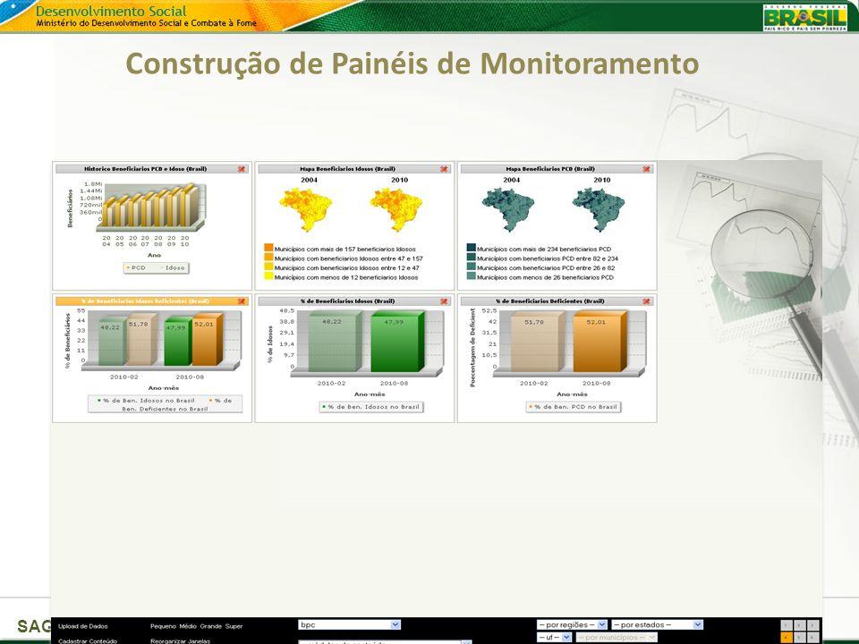 SAGI - Secretaria de Avaliação e Gestão da Informação Construção de Painéis de Monitoramento