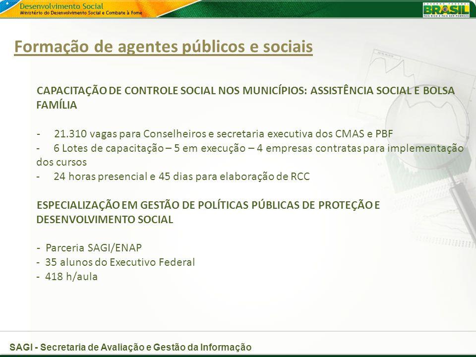 SAGI - Secretaria de Avaliação e Gestão da Informação Formação de agentes públicos e sociais CAPACITAÇÃO DE CONTROLE SOCIAL NOS MUNICÍPIOS: ASSISTÊNCIA SOCIAL E BOLSA FAMÍLIA - 21.310 vagas para Conselheiros e secretaria executiva dos CMAS e PBF - 6 Lotes de capacitação – 5 em execução – 4 empresas contratas para implementação dos cursos - 24 horas presencial e 45 dias para elaboração de RCC ESPECIALIZAÇÃO EM GESTÃO DE POLÍTICAS PÚBLICAS DE PROTEÇÃO E DESENVOLVIMENTO SOCIAL - Parceria SAGI/ENAP - 35 alunos do Executivo Federal - 418 h/aula