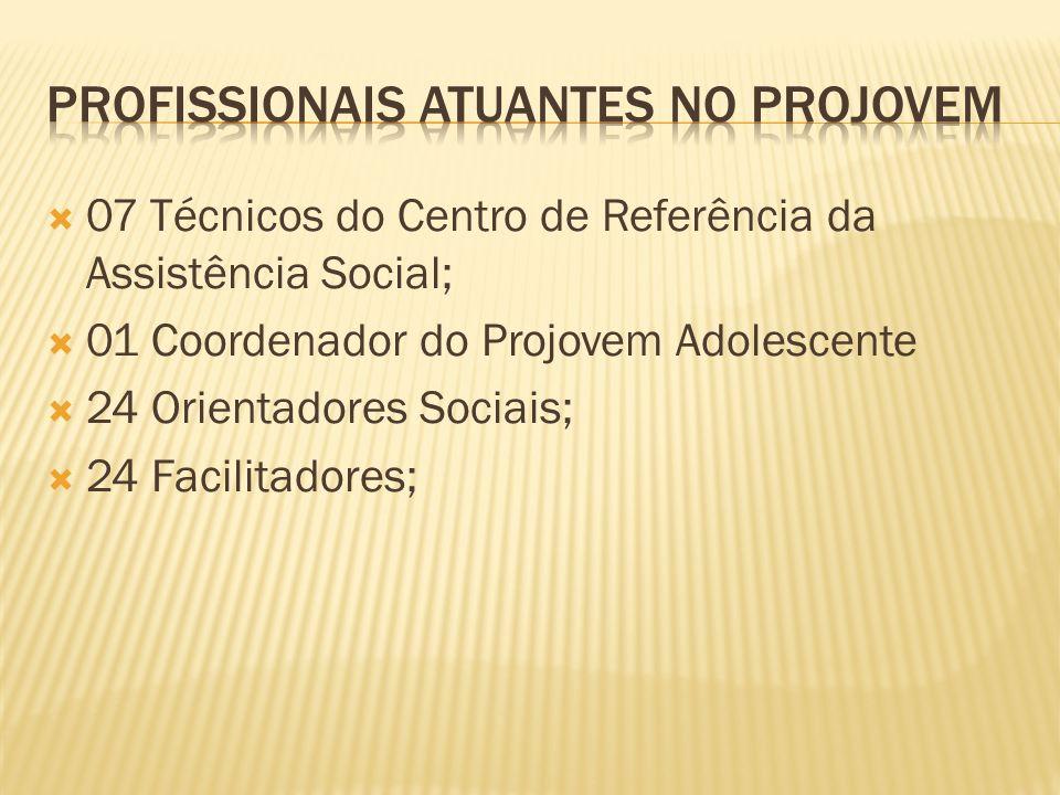 07 Técnicos do Centro de Referência da Assistência Social; 01 Coordenador do Projovem Adolescente 24 Orientadores Sociais; 24 Facilitadores;