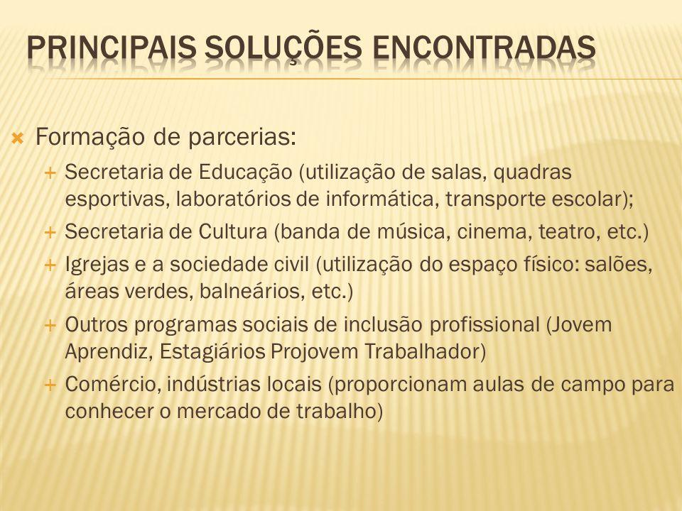 Formação de parcerias: Secretaria de Educação (utilização de salas, quadras esportivas, laboratórios de informática, transporte escolar); Secretaria d