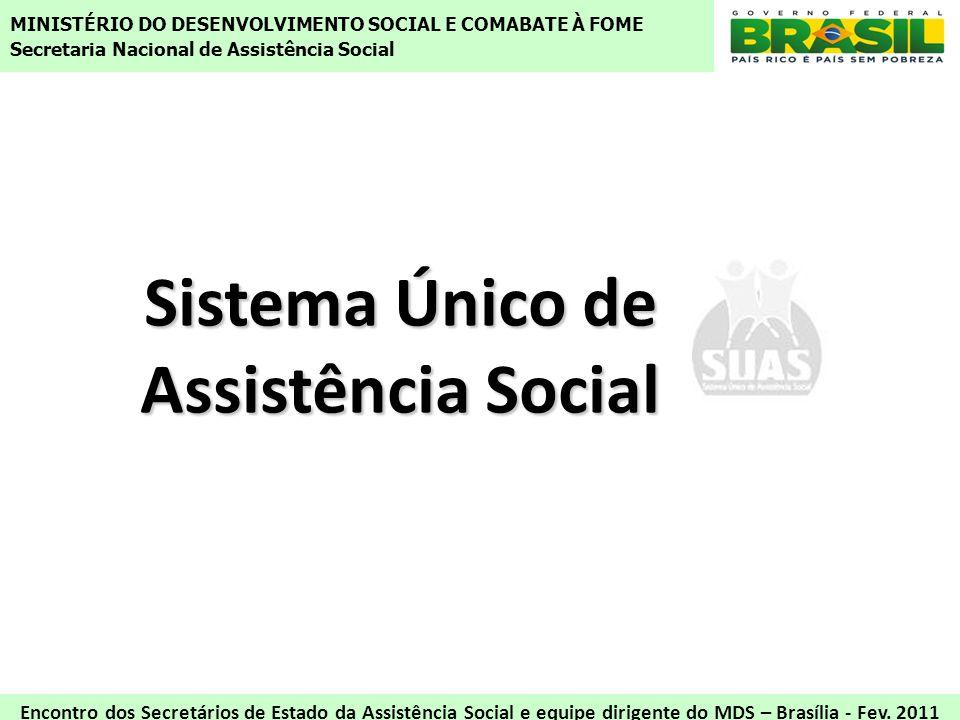 Sistema Único de Assistência Social MINISTÉRIO DO DESENVOLVIMENTO SOCIAL E COMABATE À FOME Secretaria Nacional de Assistência Social Encontro dos Secr