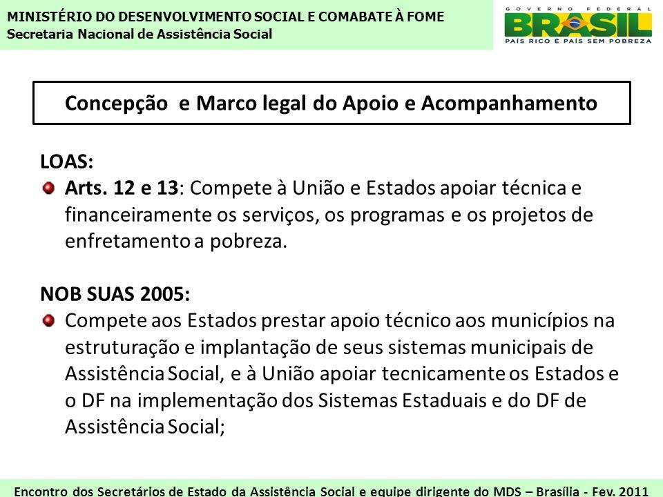 Concepção e Marco legal do Apoio e Acompanhamento LOAS: Arts. 12 e 13: Compete à União e Estados apoiar técnica e financeiramente os serviços, os prog