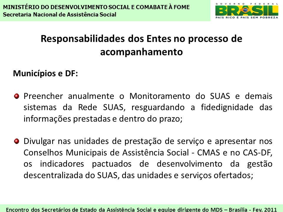 Responsabilidades dos Entes no processo de acompanhamento Municípios e DF: Preencher anualmente o Monitoramento do SUAS e demais sistemas da Rede SUAS