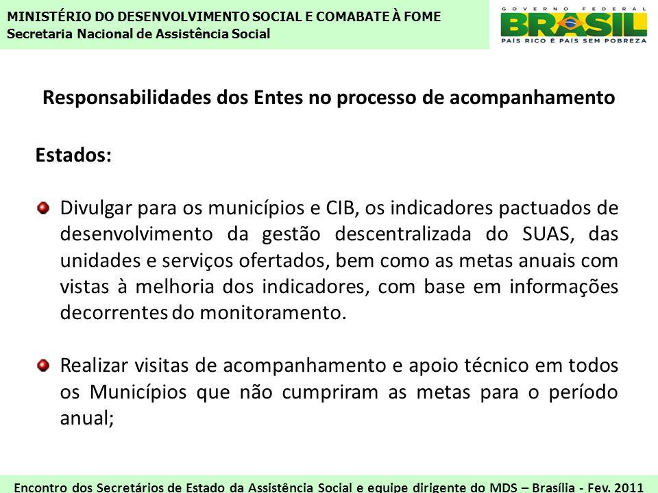 Responsabilidades dos Entes no processo de acompanhamento Estados: Divulgar para os municípios e CIB, os indicadores pactuados de desenvolvimento da g