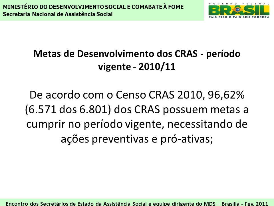Metas de Desenvolvimento dos CRAS - período vigente - 2010/11 De acordo com o Censo CRAS 2010, 96,62% (6.571 dos 6.801) dos CRAS possuem metas a cumpr
