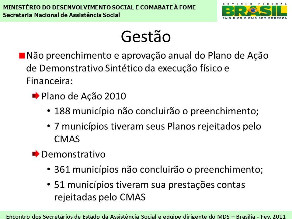Gestão Não preenchimento e aprovação anual do Plano de Ação de Demonstrativo Sintético da execução físico e Financeira: Plano de Ação 2010 188 municíp