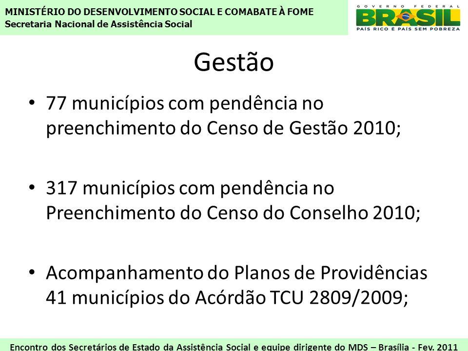 Gestão 77 municípios com pendência no preenchimento do Censo de Gestão 2010; 317 municípios com pendência no Preenchimento do Censo do Conselho 2010;