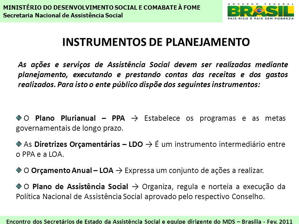 INSTRUMENTOS DE PLANEJAMENTO O Plano Plurianual – PPA Estabelece os programas e as metas governamentais de longo prazo. As Diretrizes Orçamentárias –