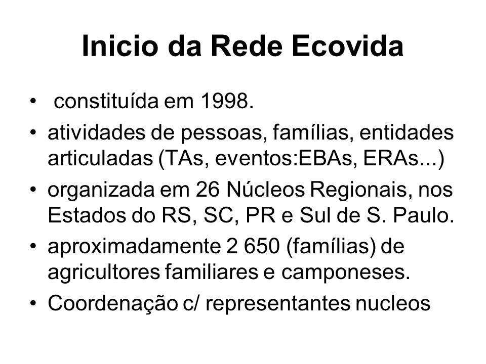 Inicio da Rede Ecovida constituída em 1998. atividades de pessoas, famílias, entidades articuladas (TAs, eventos:EBAs, ERAs...) organizada em 26 Núcle