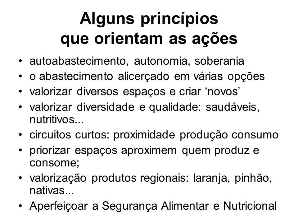Alguns princípios que orientam as ações autoabastecimento, autonomia, soberania o abastecimento alicerçado em várias opções valorizar diversos espaços