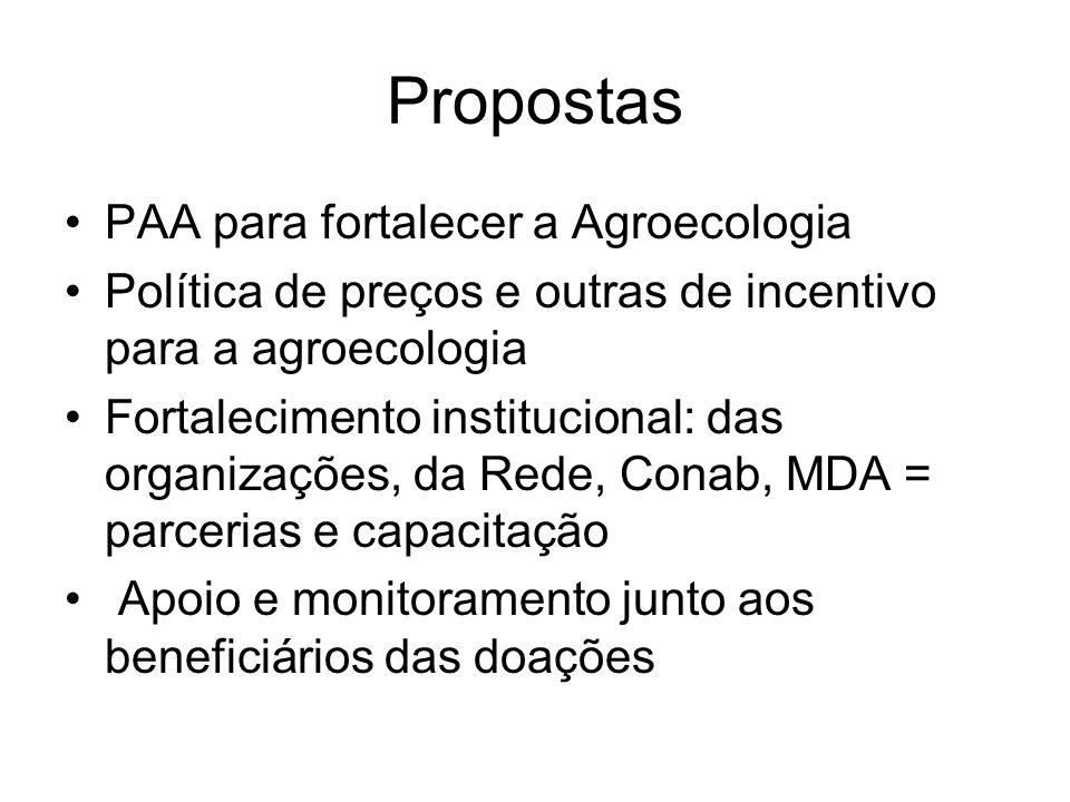 Propostas PAA para fortalecer a Agroecologia Política de preços e outras de incentivo para a agroecologia Fortalecimento institucional: das organizaçõ