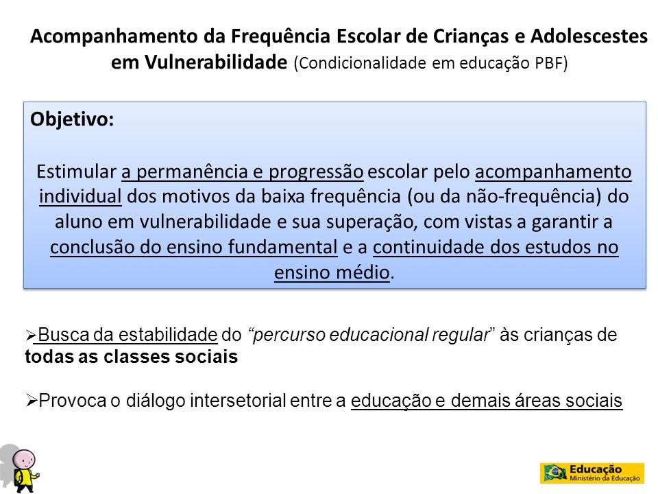 Acompanhamento da Frequência Escolar de Crianças e Adolescestes em Vulnerabilidade (Condicionalidade em educação PBF) Objetivo: Estimular a permanênci