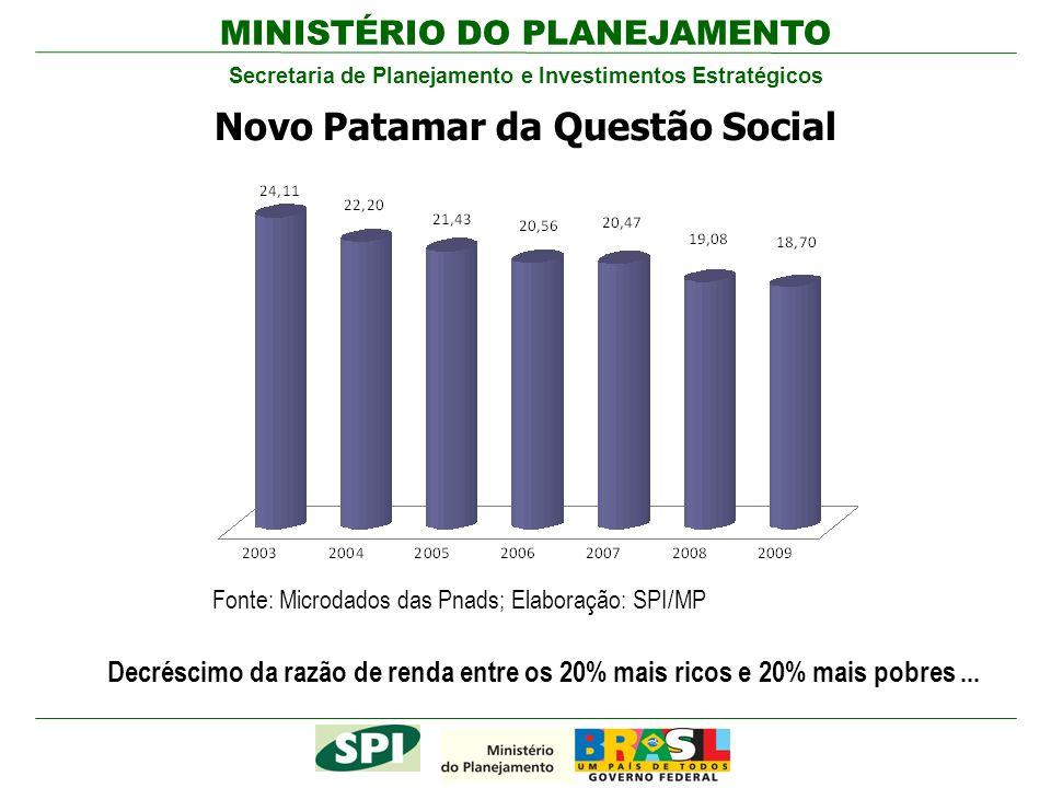 MINISTÉRIO DO PLANEJAMENTO Secretaria de Planejamento e Investimentos Estratégicos Novo Patamar da Questão Social Decréscimo da razão de renda entre o