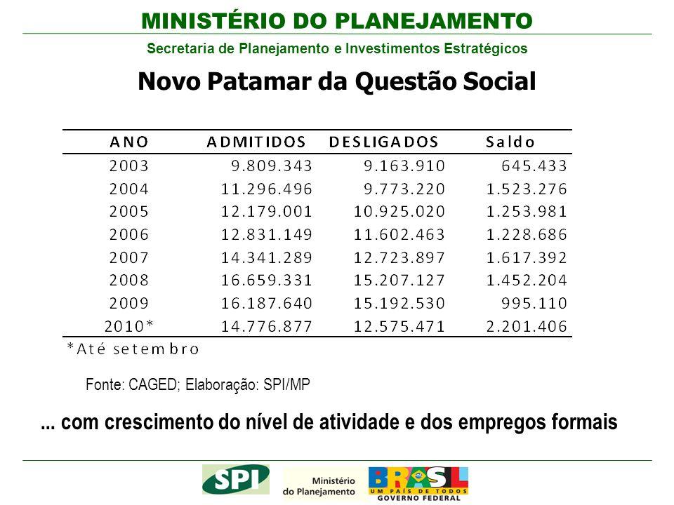 MINISTÉRIO DO PLANEJAMENTO Secretaria de Planejamento e Investimentos Estratégicos Novo Patamar da Questão Social... com crescimento do nível de ativi