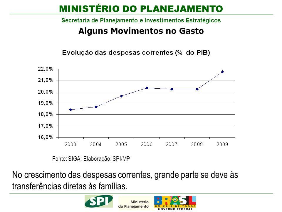 MINISTÉRIO DO PLANEJAMENTO Secretaria de Planejamento e Investimentos Estratégicos Alguns Movimentos no Gasto No crescimento das despesas correntes, g