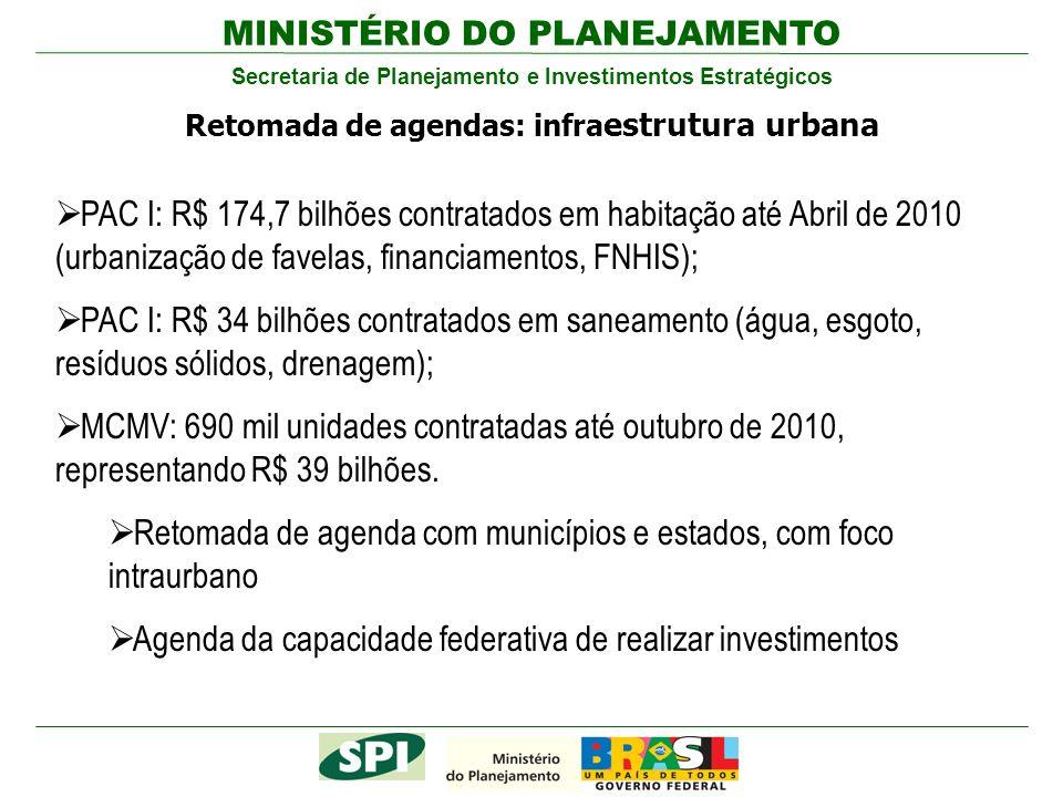 MINISTÉRIO DO PLANEJAMENTO Secretaria de Planejamento e Investimentos Estratégicos Retomada de agendas: infra estrutura urbana PAC I: R$ 174,7 bilhões