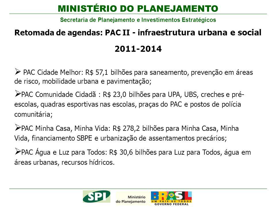 MINISTÉRIO DO PLANEJAMENTO Secretaria de Planejamento e Investimentos Estratégicos Retomada de agendas: PAC II - infra estrutura urbana e social 2011-