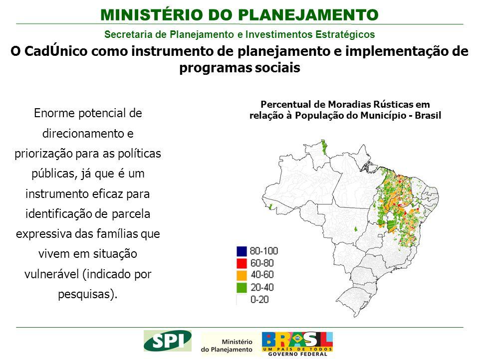 MINISTÉRIO DO PLANEJAMENTO Secretaria de Planejamento e Investimentos Estratégicos O CadÚnico como instrumento de planejamento e implementação de prog