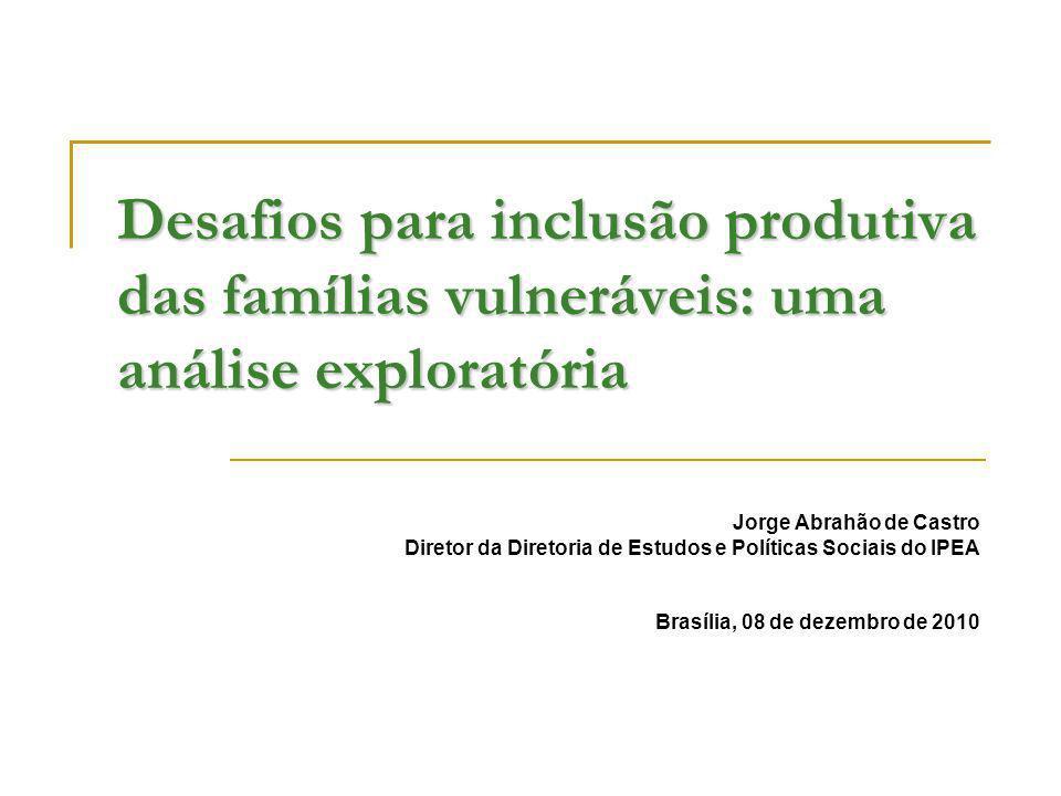Desafios para inclusão produtiva das famílias vulneráveis: uma análise exploratória Jorge Abrahão de Castro Diretor da Diretoria de Estudos e Política