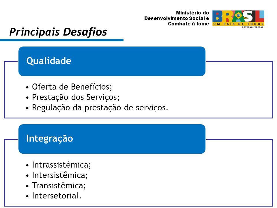 Ministério do Desenvolvimento Social e Combate à fome Principais Desafios Oferta de Benefícios; Prestação dos Serviços; Regulação da prestação de serv