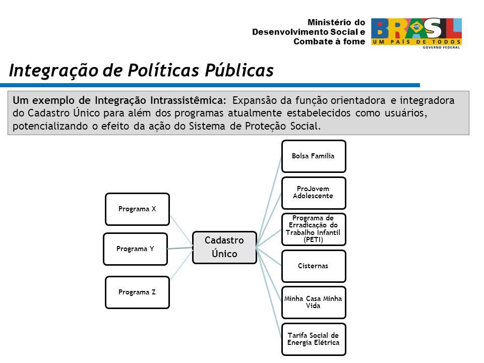 Ministério do Desenvolvimento Social e Combate à fome Integração de Políticas Públicas Um exemplo de Integração Intrassistêmica: Expansão da função or