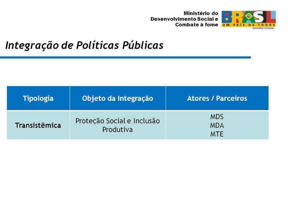 Ministério do Desenvolvimento Social e Combate à fome Integração de Políticas Públicas TipologiaObjeto da IntegraçãoAtores / Parceiros Transistêmica P