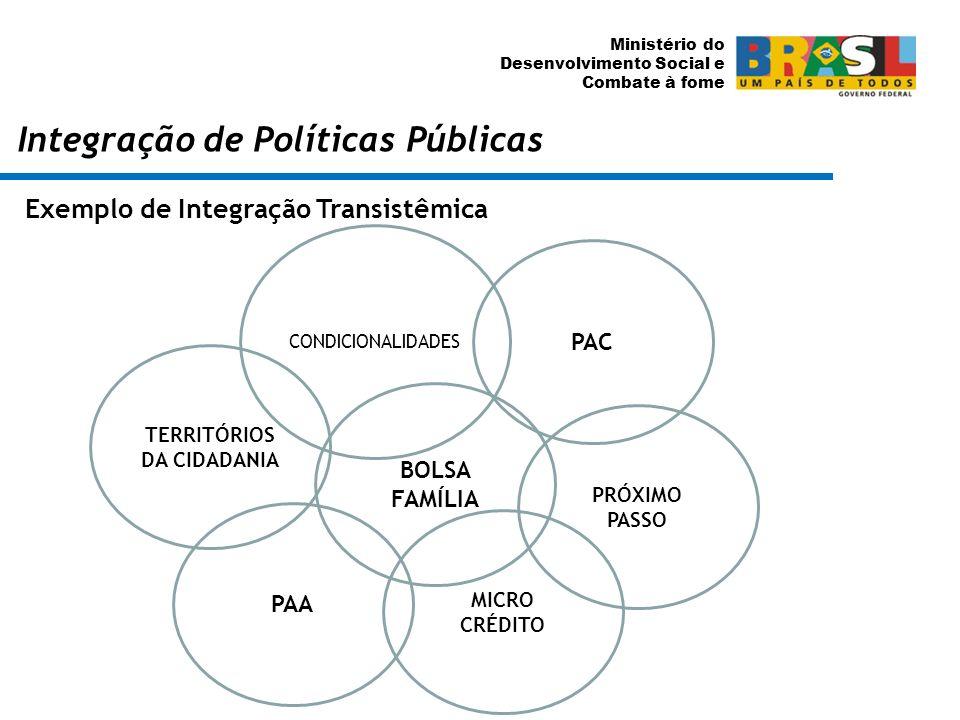Ministério do Desenvolvimento Social e Combate à fome Integração de Políticas Públicas Exemplo de Integração Transistêmica BOLSA FAMÍLIA PAC PRÓXIMO P