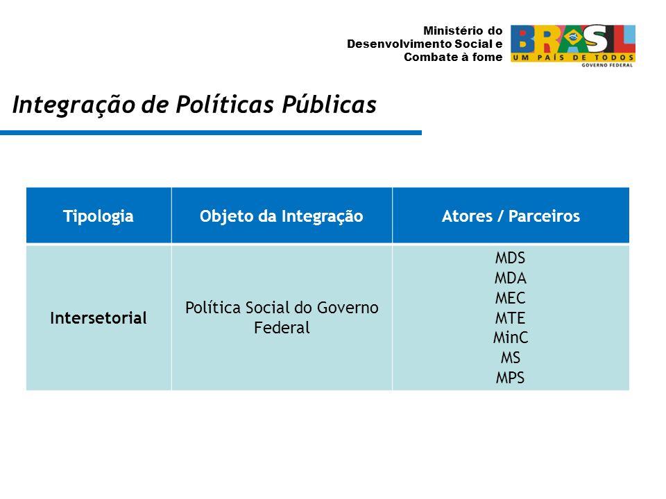 Ministério do Desenvolvimento Social e Combate à fome Integração de Políticas Públicas TipologiaObjeto da IntegraçãoAtores / Parceiros Intersetorial P