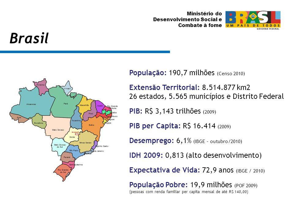 Ministério do Desenvolvimento Social e Combate à fome Brasil População: 190,7 milhões (Censo 2010) Extensão Territorial: 8.514.877 km2 26 estados, 5.5