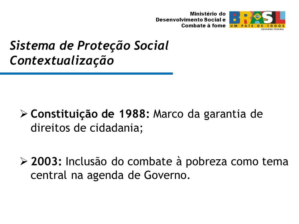 Ministério do Desenvolvimento Social e Combate à fome Sistema de Proteção Social Contextualização Constituição de 1988: Marco da garantia de direitos