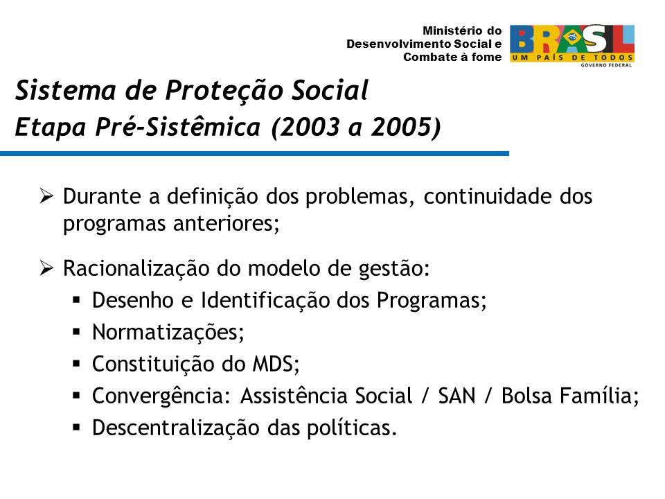 Ministério do Desenvolvimento Social e Combate à fome Sistema de Proteção Social Etapa Pré-Sistêmica (2003 a 2005) Durante a definição dos problemas,