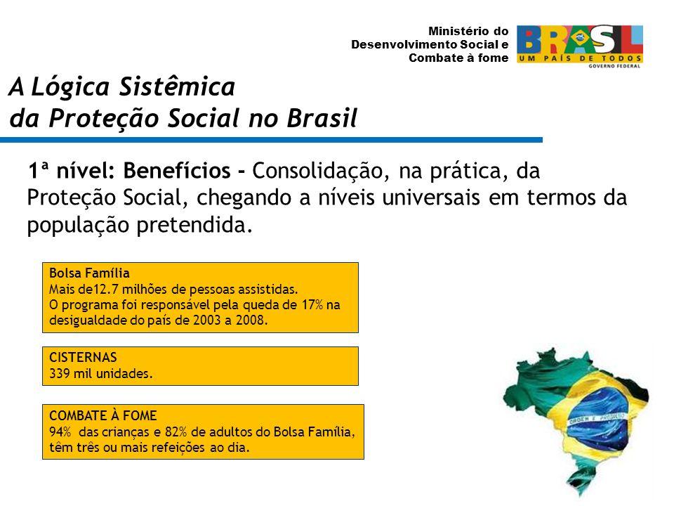 Ministério do Desenvolvimento Social e Combate à fome 1ª nível: Benefícios - Consolidação, na prática, da Proteção Social, chegando a níveis universai