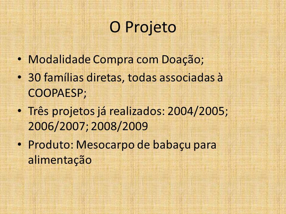 O Projeto Modalidade Compra com Doação; 30 famílias diretas, todas associadas à COOPAESP; Três projetos já realizados: 2004/2005; 2006/2007; 2008/2009