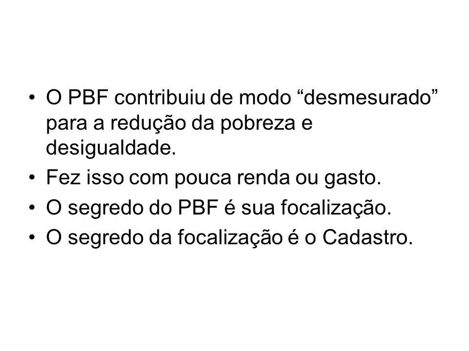 O PBF contribuiu de modo desmesurado para a redução da pobreza e desigualdade. Fez isso com pouca renda ou gasto. O segredo do PBF é sua focalização.