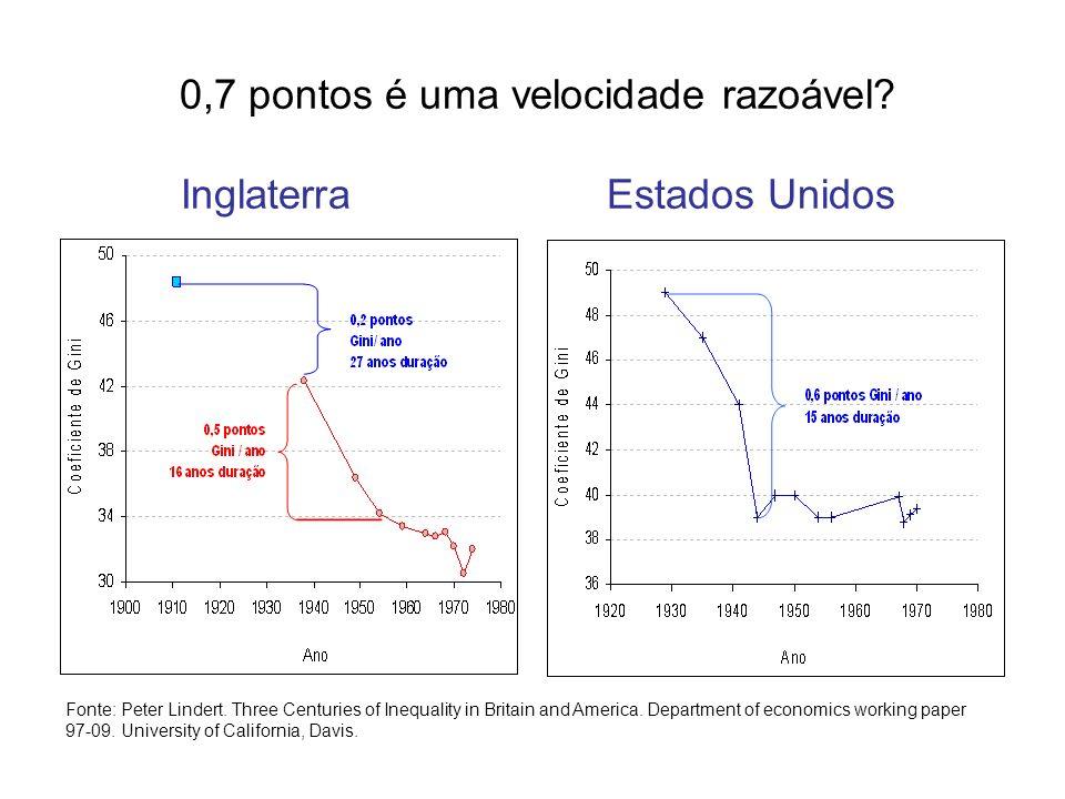 O coeficiente de concentração é o coeficiente de Gini para uma fonte de renda