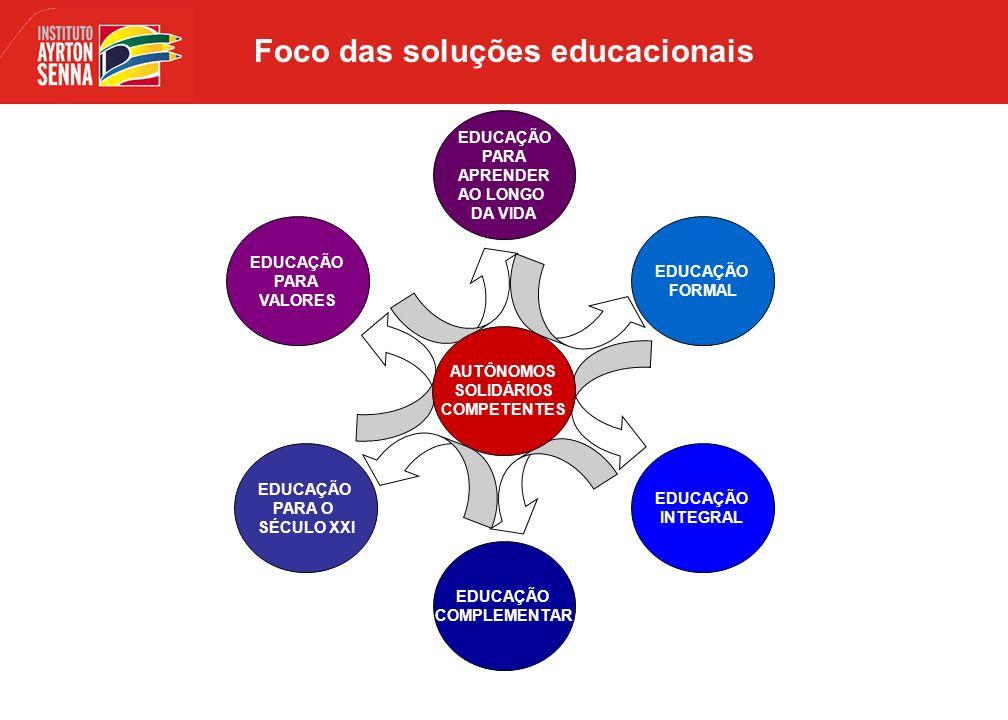 Execução das políticas As quatro competências são parâmetros de conteúdo, método e gestão As propostas educativas devem ser feitas levando em conta a