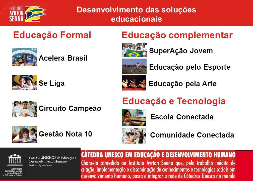 EDUCAÇÃO INTEGRAL EDUCAÇÃO PARA O SÉCULO XXI EDUCAÇÃO COMPLEMENTAR EDUCAÇÃO PARA VALORES EDUCAÇÃO PARA APRENDER AO LONGO DA VIDA EDUCAÇÃO FORMAL POLÍTICAS EDUCACIONAIS AUTÔNOMOS SOLIDÁRIOS COMPETENTES Foco das soluções educacionais