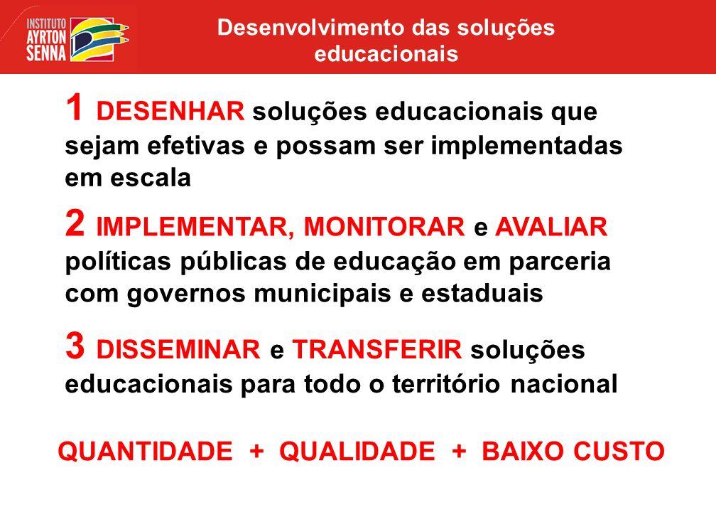 Desenvolvimento das soluções educacionais 3 DISSEMINAR e TRANSFERIR soluções educacionais para todo o território nacional 1 DESENHAR soluções educacionais que sejam efetivas e possam ser implementadas em escala 2 IMPLEMENTAR, MONITORAR e AVALIAR políticas públicas de educação em parceria com governos municipais e estaduais QUANTIDADE + QUALIDADE + BAIXO CUSTO