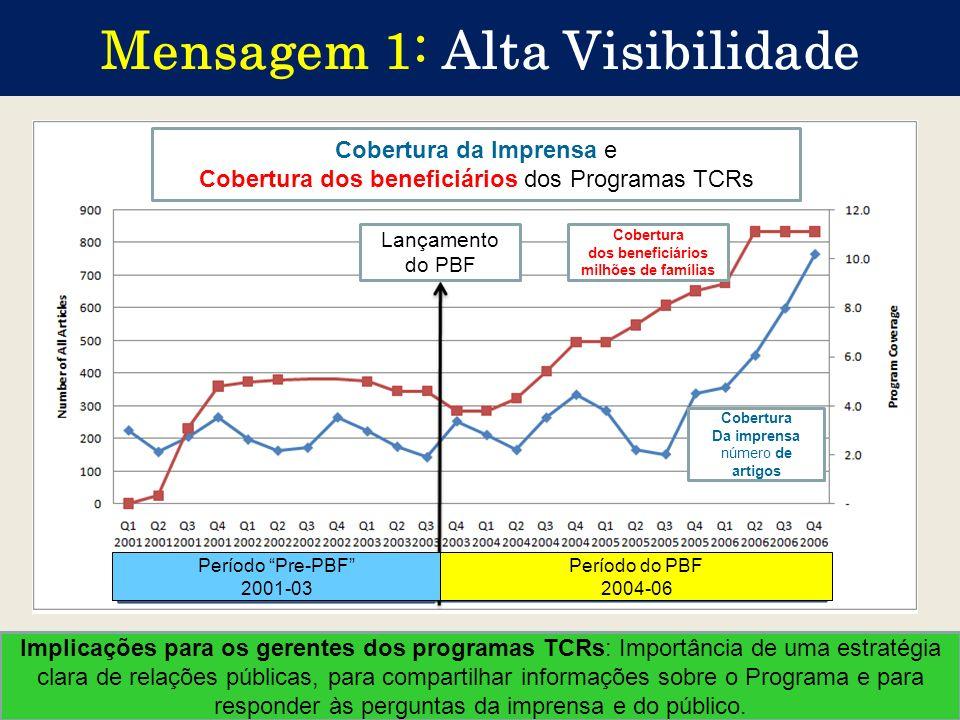 10 Mensagem 1: Alta Visibilidade Implicações para os gerentes dos programas TCRs: Importância de uma estratégia clara de relações públicas, para compa
