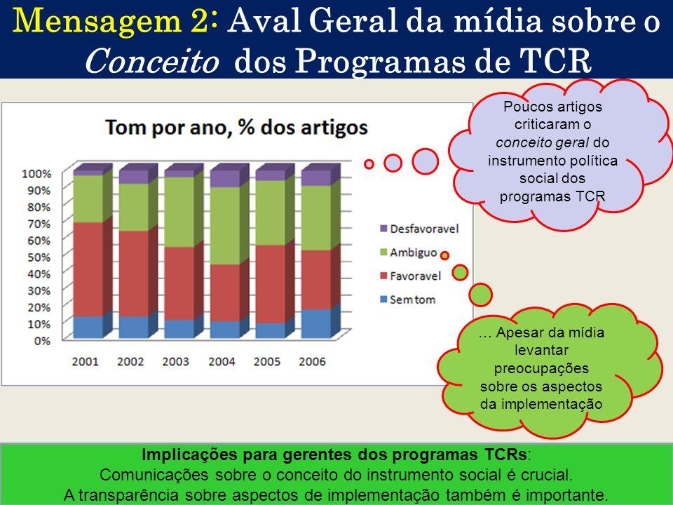 11 Mensagem 2: Aval Geral da mídia sobre o Conceito dos Programas de TCR Implicações para gerentes dos programas TCRs: Comunicações sobre o conceito d