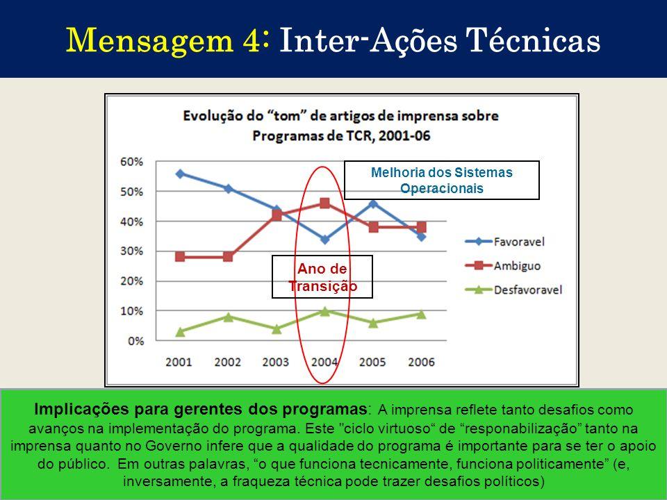 13 Mensagem 4: Inter-Ações Técnicas Implicações para gerentes dos programas: A imprensa reflete tanto desafios como avanços na implementação do progra