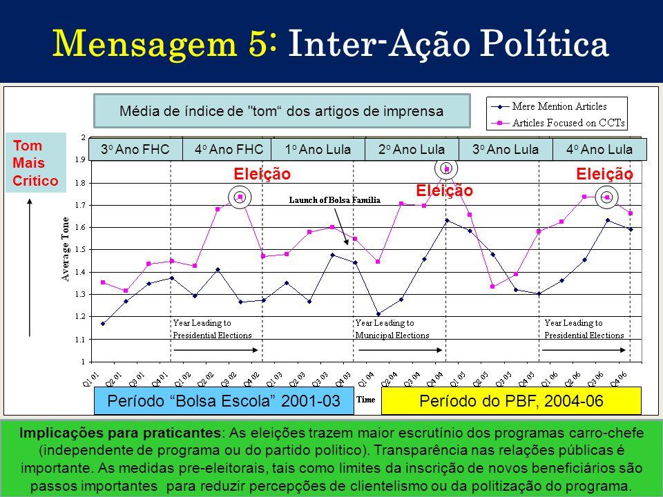 14 Mensagem 5: Inter-Ação Política 3 o Ano FHC4 o Ano FHC1 o Ano Lula2 o Ano Lula3 o Ano Lula4 o Ano Lula Período Bolsa Escola 2001-03Período do PBF,
